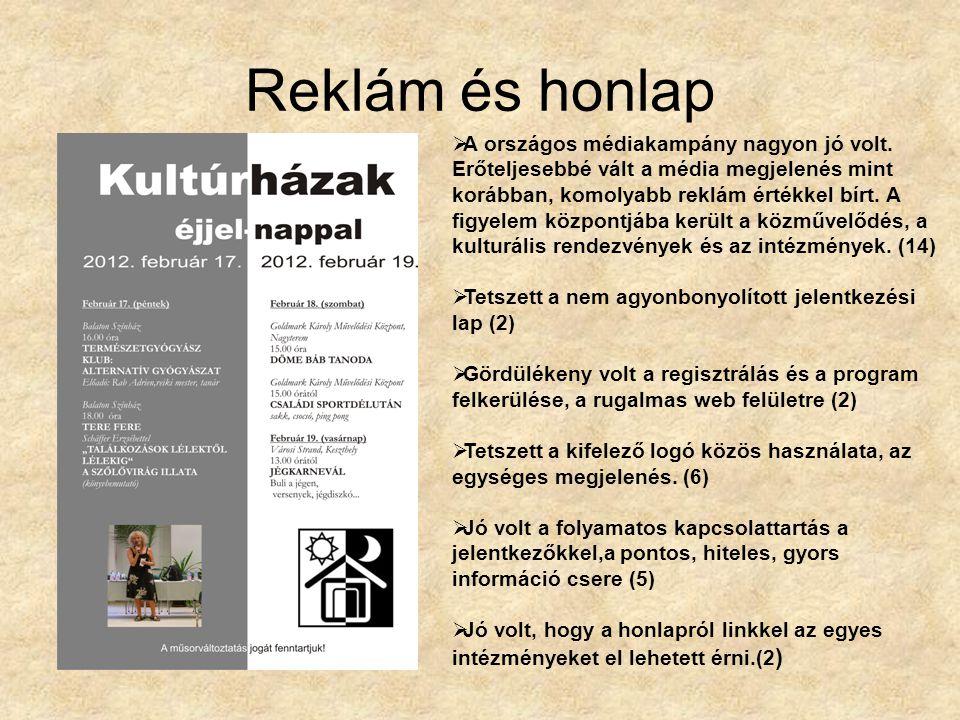 A Magyar Népművelők Egyesülete koordinátora Gábor Klára comorra@t-online.hu 20 9627629 www.kulturhazak.hu