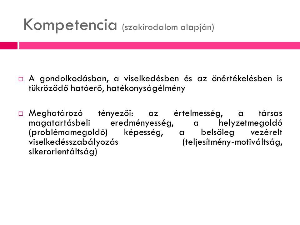 Kompetencia (szakirodalom alapján)  A gondolkodásban, a viselkedésben és az önértékelésben is tükröződő hatóerő, hatékonyságélmény  Meghatározó tény