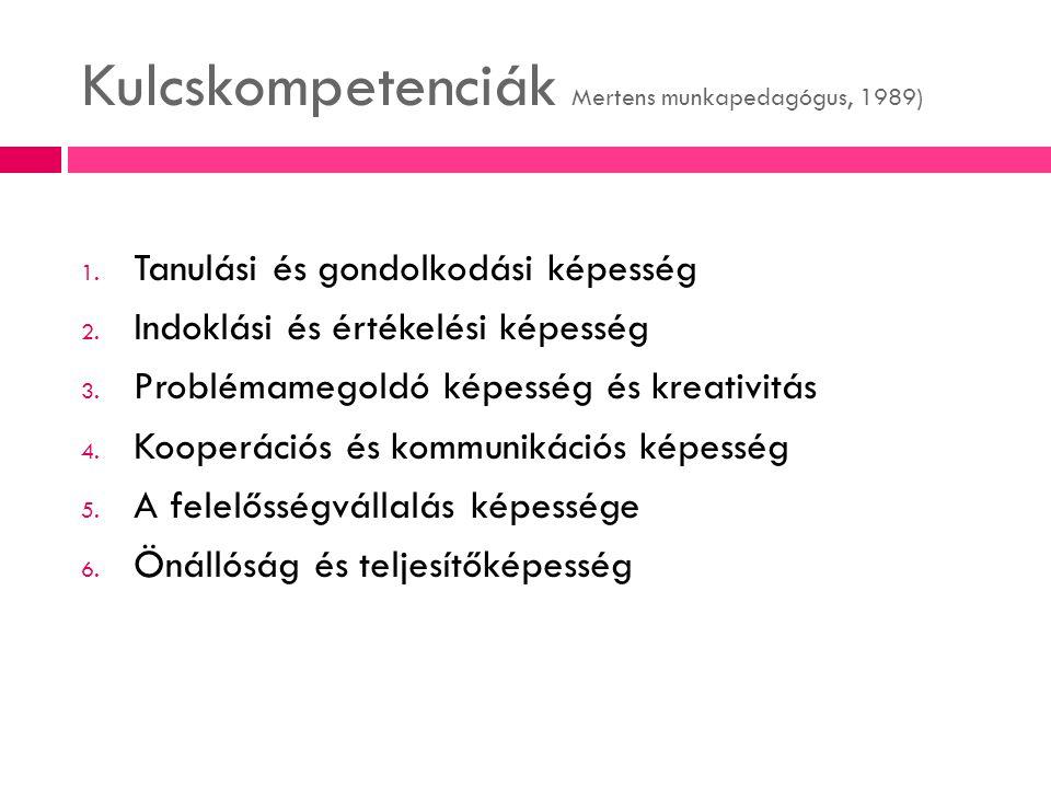 Kulcskompetenciák Mertens munkapedagógus, 1989) Összességében:  A kulcsképességek átfogó jellegűek  Széles körben transzferálhatók, folyamatosan adaptálhatók más-más területre, illetve a megváltozott körülményekre.