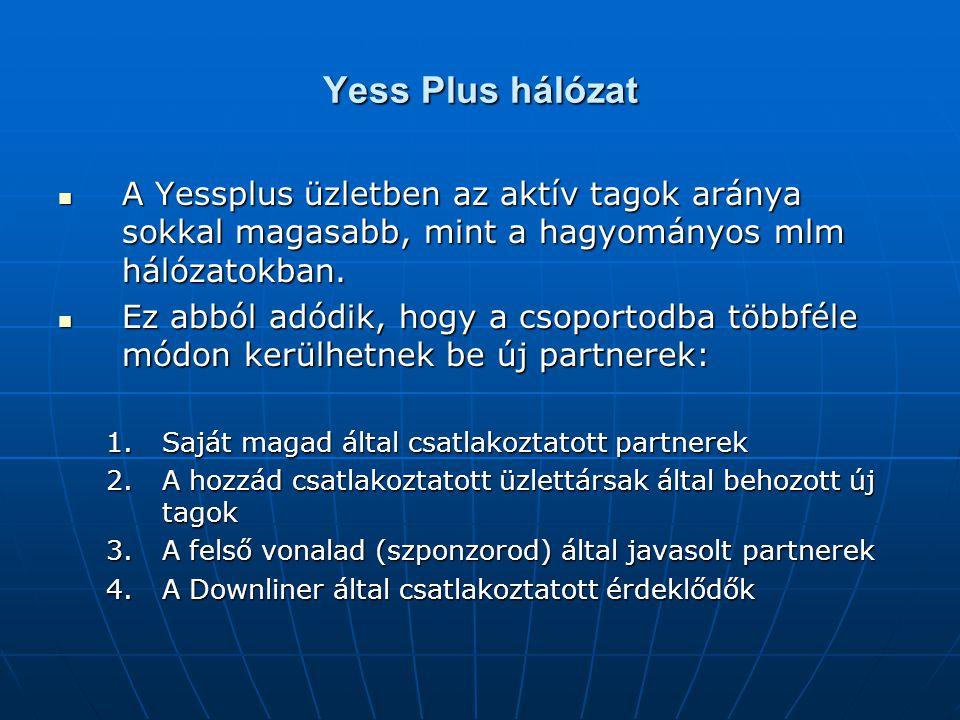 Yess Plus hálózat A Yessplus üzletben az aktív tagok aránya sokkal magasabb, mint a hagyományos mlm hálózatokban. A Yessplus üzletben az aktív tagok a