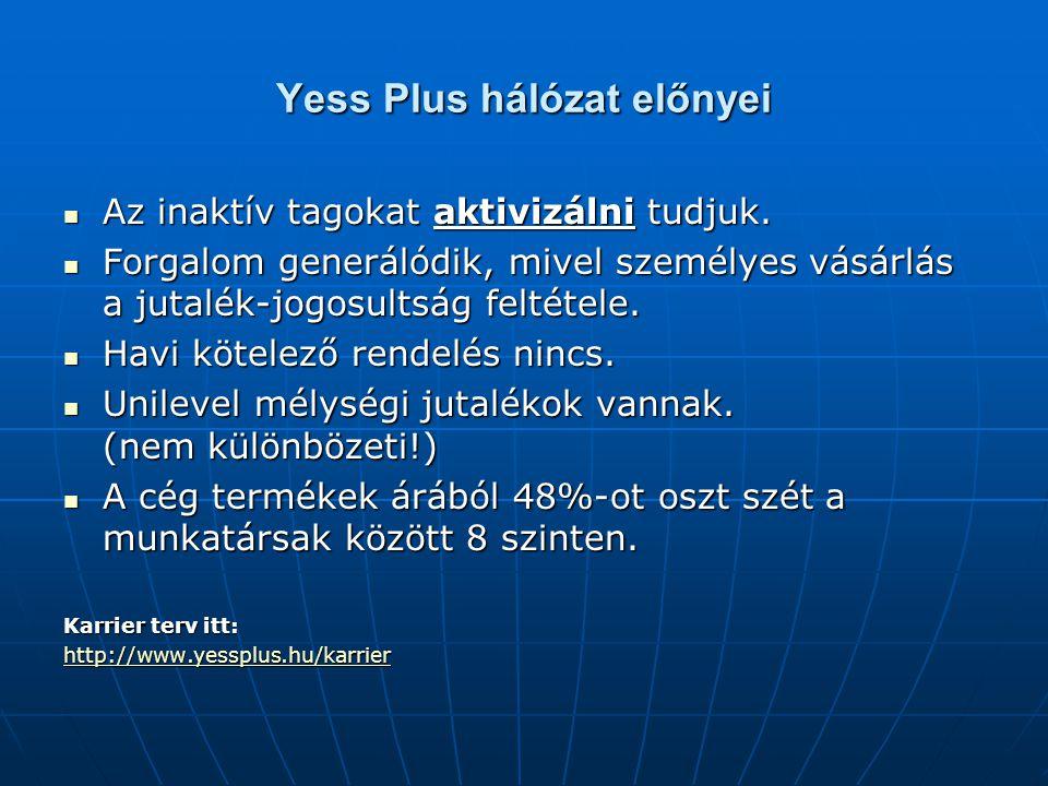 Yess Plus hálózat előnyei Az inaktív tagokat aktivizálni tudjuk. Az inaktív tagokat aktivizálni tudjuk. Forgalom generálódik, mivel személyes vásárlás
