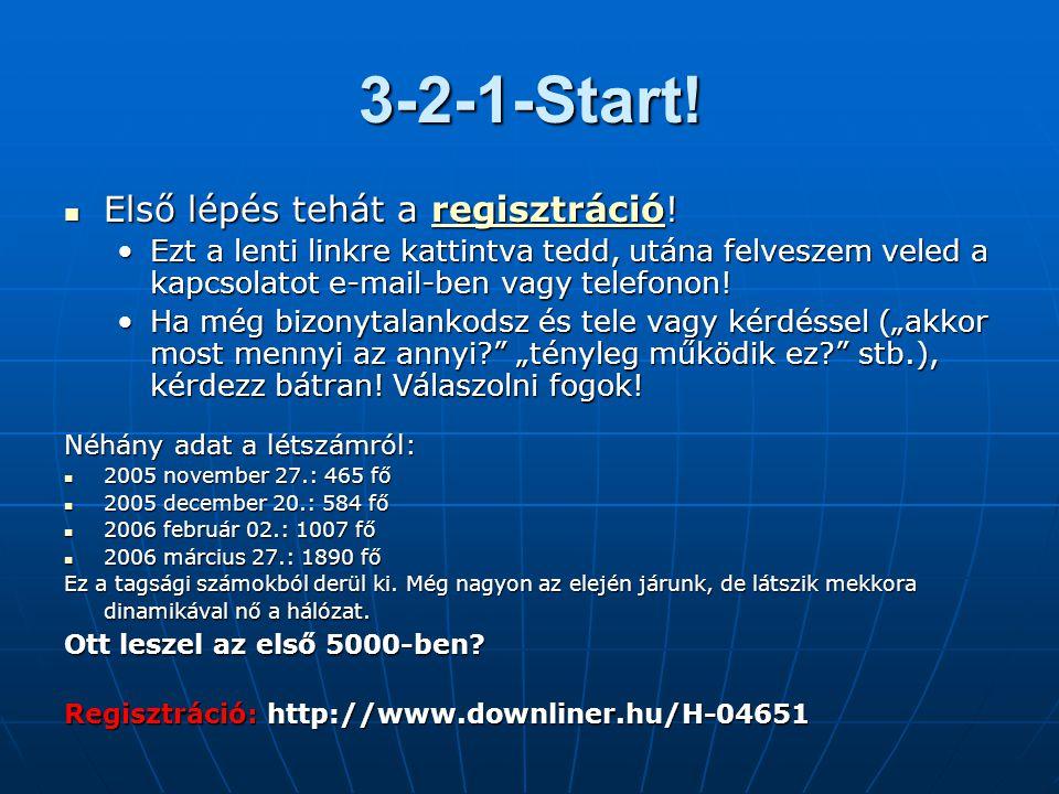 3-2-1-Start! Első lépés tehát a regisztráció! Első lépés tehát a regisztráció!regisztráció Ezt a lenti linkre kattintva tedd, utána felveszem veled a