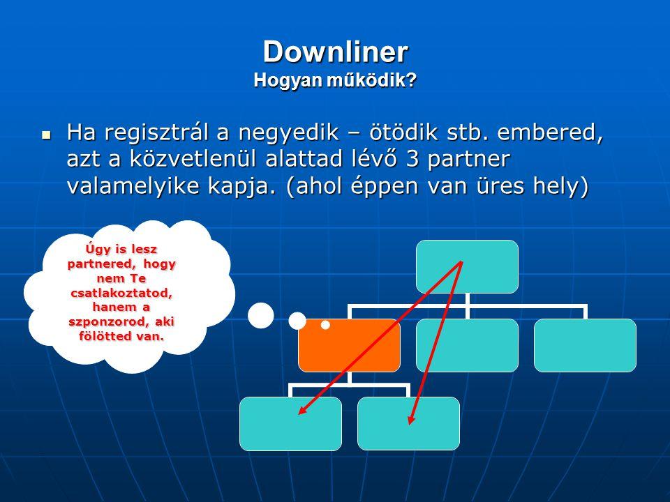 Downliner Hogyan működik? Ha regisztrál a negyedik – ötödik stb. embered, azt a közvetlenül alattad lévő 3 partner valamelyike kapja. (ahol éppen van