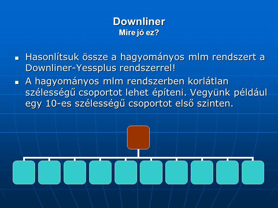 Downliner Mire jó ez? Hasonlítsuk össze a hagyományos mlm rendszert a Downliner-Yessplus rendszerrel! Hasonlítsuk össze a hagyományos mlm rendszert a