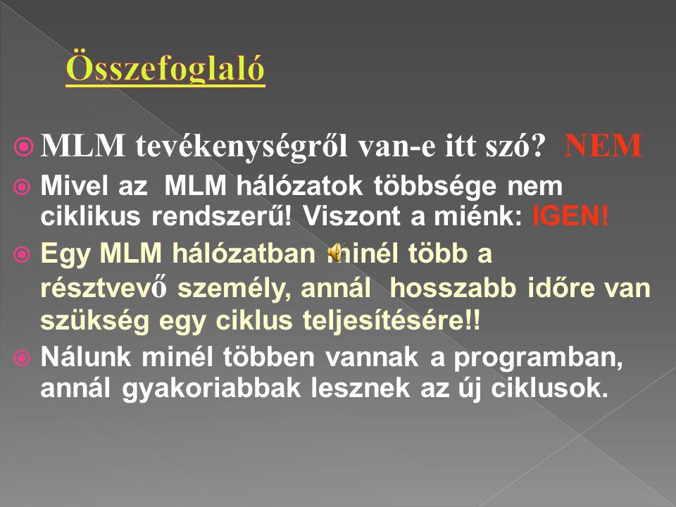  MLM tevékenységről van-e itt szó? NEM  Mivel az MLM hálózatok többsége nem ciklikus rendszerű! Viszont a miénk: IGEN!  Egy MLM hálózatban minél tö