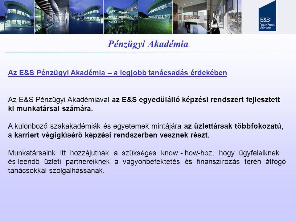 Pénzügyi Akadémia Az E&S Pénzügyi Akadémia – a legjobb tanácsadás érdekében Az E&S Pénzügyi Akadémiával az E&S egyedülálló képzési rendszert fejleszte