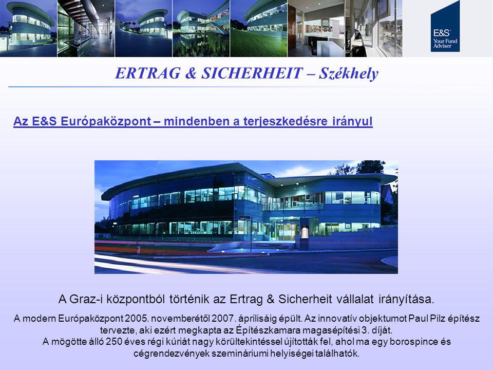 ERTRAG & SICHERHEIT – Székhely Az E&S Európaközpont – mindenben a terjeszkedésre irányul A Graz-i központból történik az Ertrag & Sicherheit vállalat