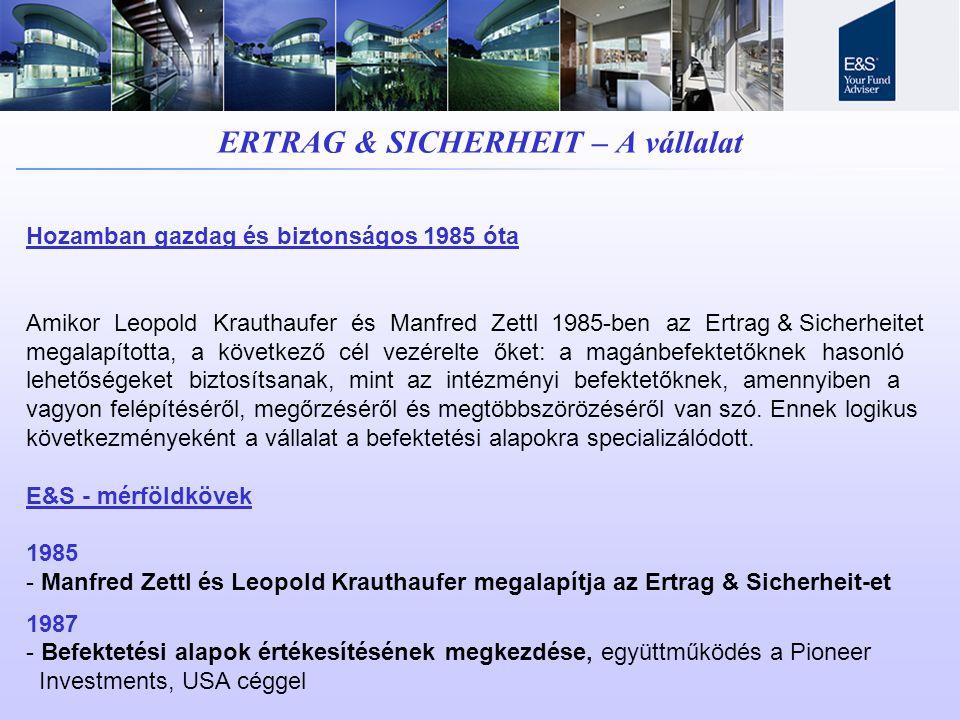 ERTRAG & SICHERHEIT – A vállalat Hozamban gazdag és biztonságos 1985 óta Amikor Leopold Krauthaufer és Manfred Zettl 1985-ben az Ertrag & Sicherheitet