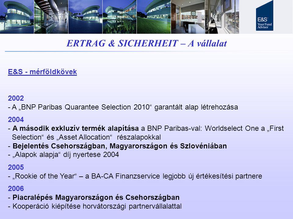 """ERTRAG & SICHERHEIT – A vállalat E&S - mérföldkövek 2002 - A """"BNP Paribas Quarantee Selection 2010"""" garantált alap létrehozása 2004 - A második exkluz"""