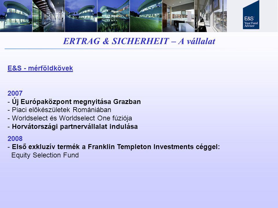 ERTRAG & SICHERHEIT – A vállalat E&S - mérföldkövek 2007 - Új Európaközpont megnyitása Grazban - Piaci előkészületek Romániában - Worldselect és World