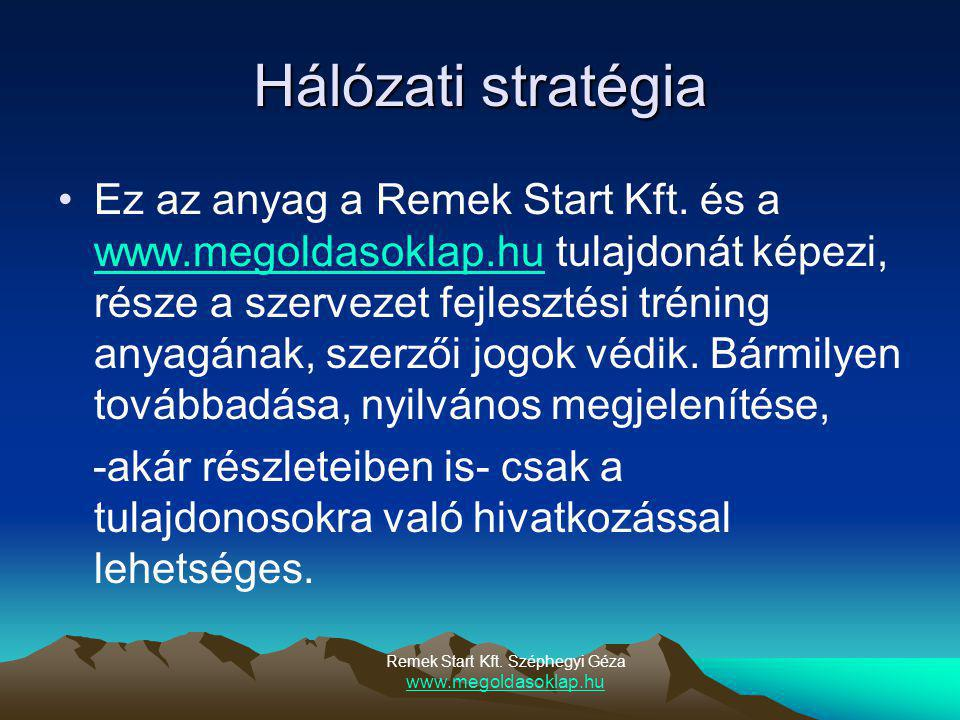 Hálózati stratégia Ez az anyag a Remek Start Kft.