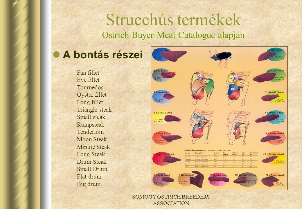 SOMOGY OSTRICH BREEDERS ASSOCIATION Strucchús termékek Ostrich Buyer Meat Catalogue alapján FAN FILÉ FILÉ BIG STEAK STEAK Fan fillet Eye fillet Tourne