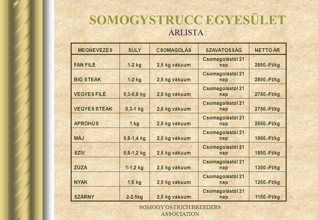 SOMOGY OSTRICH BREEDERS ASSOCIATION Strucc tollak Szárazon tépett tollak