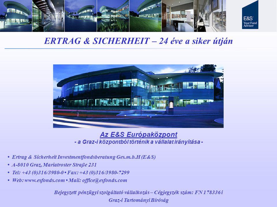 ERTRAG & SICHERHEIT – 24 éve a siker útján Az E&S Európaközpont - a Graz-i központból történik a vállalat irányítása - Ertrag & Sicherheit Investmentfondsberatung Ges.m.b.H (E&S) A-8010 Graz, Mariatroster Straße 231 Tel: +43 (0)316/3980-0 Fax: +43 (0)316/3980-7299 Web: www.esfonds.com Mail: office@esfonds.com Bejegyzett pénzügyi szolgáltató vállalkozás – Cégjegyzék szám: FN 178336 i Graz-i Tartományi Bíróság