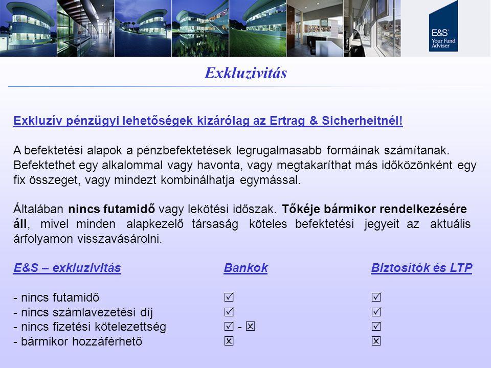Exkluzivitás Exkluzív pénzügyi lehetőségek kizárólag az Ertrag & Sicherheitnél.