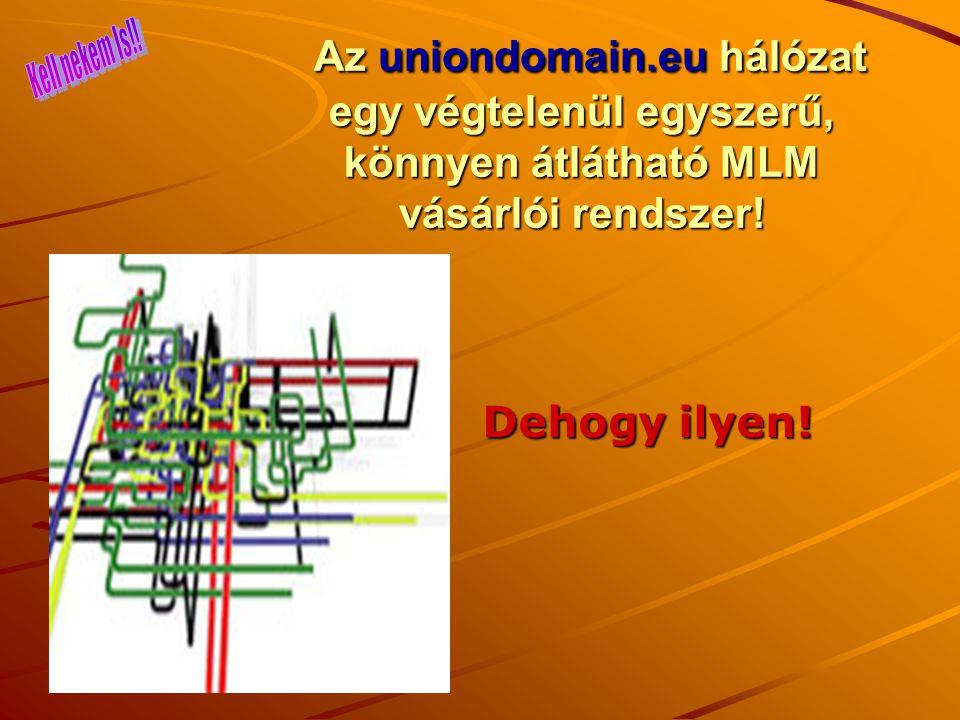 Az uniondomain.eu hálózat egy végtelenül egyszerű, könnyen átlátható MLM vásárlói rendszer.
