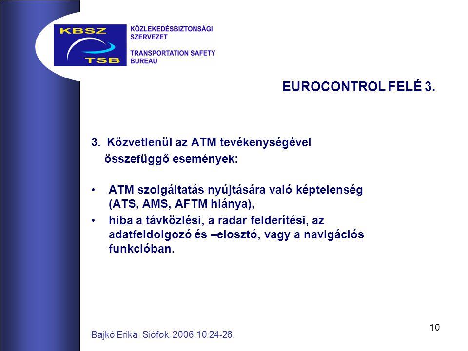 10 Bajkó Erika, Siófok, 2006.10.24-26. EUROCONTROL FELÉ 3. 3. Közvetlenül az ATM tevékenységével összefüggő események: ATM szolgáltatás nyújtására val