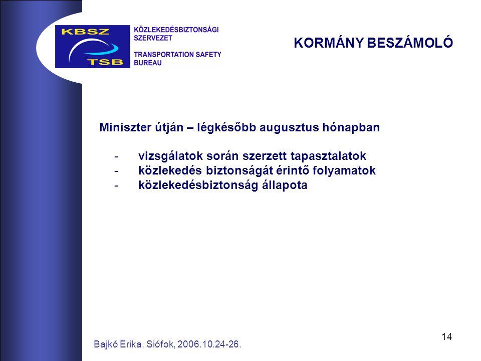 14 Bajkó Erika, Siófok, 2006.10.24-26. Miniszter útján – légkésőbb augusztus hónapban -vizsgálatok során szerzett tapasztalatok -közlekedés biztonságá