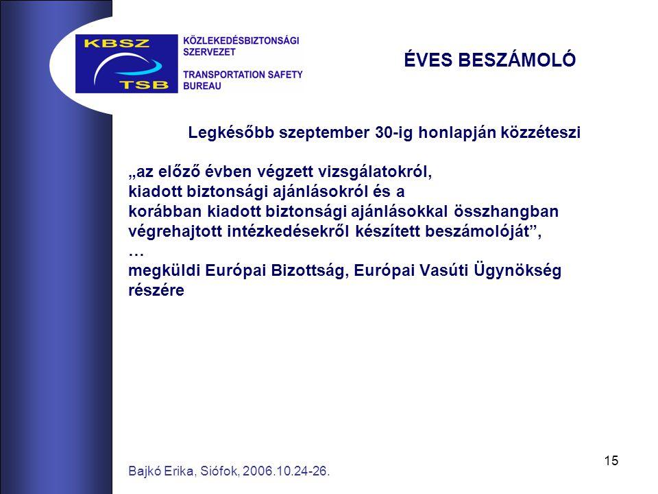 """15 Bajkó Erika, Siófok, 2006.10.24-26. Legkésőbb szeptember 30-ig honlapján közzéteszi """"az előző évben végzett vizsgálatokról, kiadott biztonsági aján"""