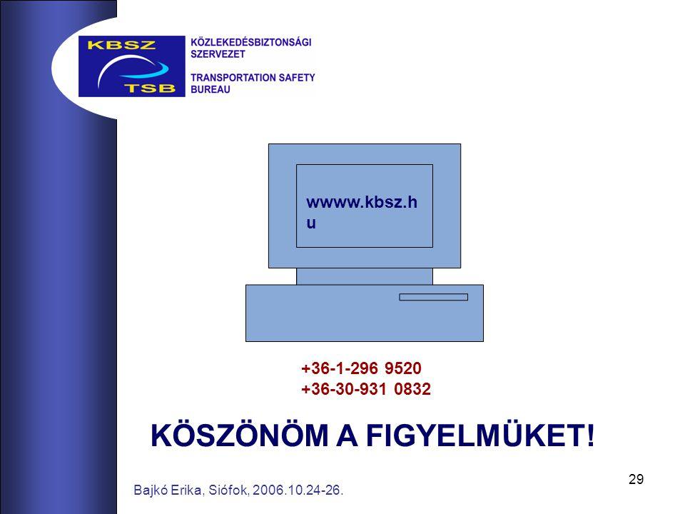 29 Bajkó Erika, Siófok, 2006.10.24-26. wwww.kbsz.h u +36-1-296 9520 +36-30-931 0832 KÖSZÖNÖM A FIGYELMÜKET!