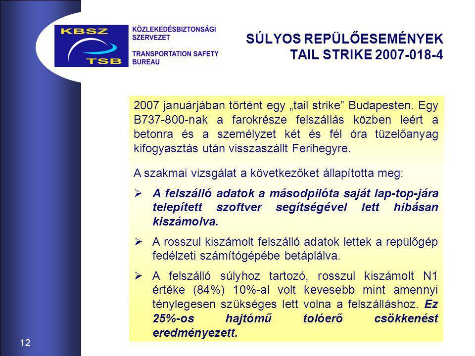 """12 SÚLYOS REPÜLŐESEMÉNYEK TAIL STRIKE 2007-018-4 2007 januárjában történt egy """"tail strike Budapesten."""