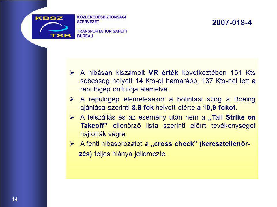 14 2007-018-4  A hibásan kiszámolt VR érték következtében 151 Kts sebesség helyett 14 Kts-el hamarább, 137 Kts-nél lett a repülőgép orrfutója elemelve.