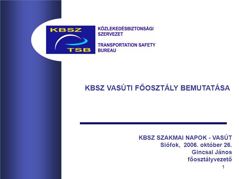 1 KBSZ SZAKMAI NAPOK - VASÚT Siófok, 2006. október 26.