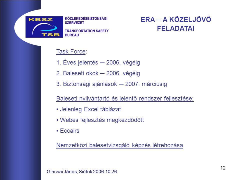 12 Gincsai János, Siófok 2006.10.26. ERA ─ A KÖZELJÖVŐ FELADATAI Task Force: 1.
