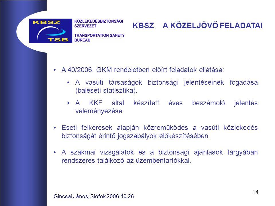 14 Gincsai János, Siófok 2006.10.26. KBSZ ─ A KÖZELJÖVŐ FELADATAI A 40/2006.