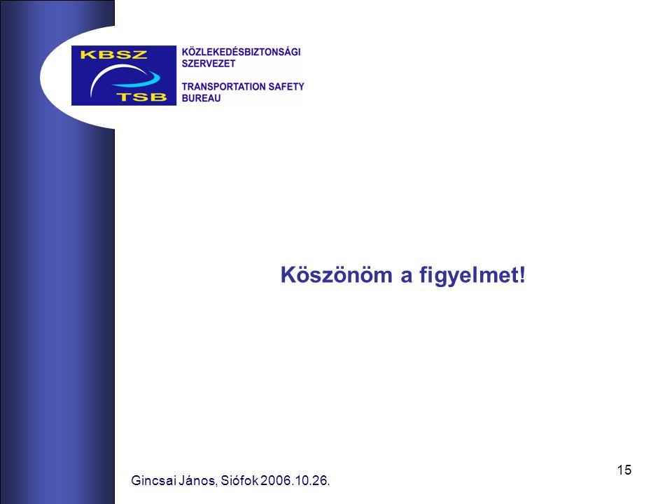 15 Köszönöm a figyelmet! Gincsai János, Siófok 2006.10.26.