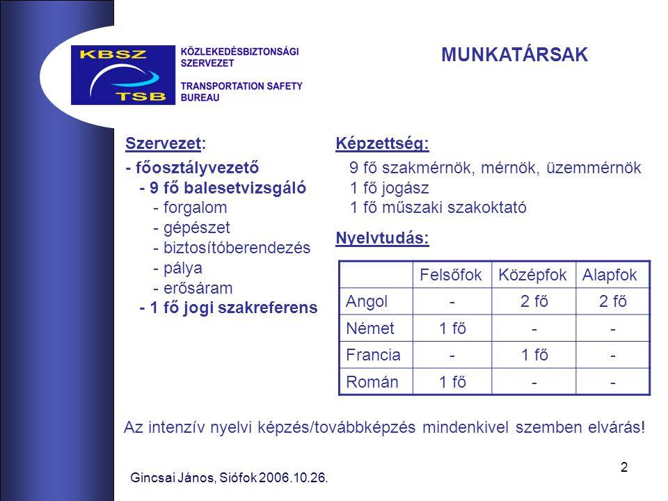 2 Gincsai János, Siófok 2006.10.26.