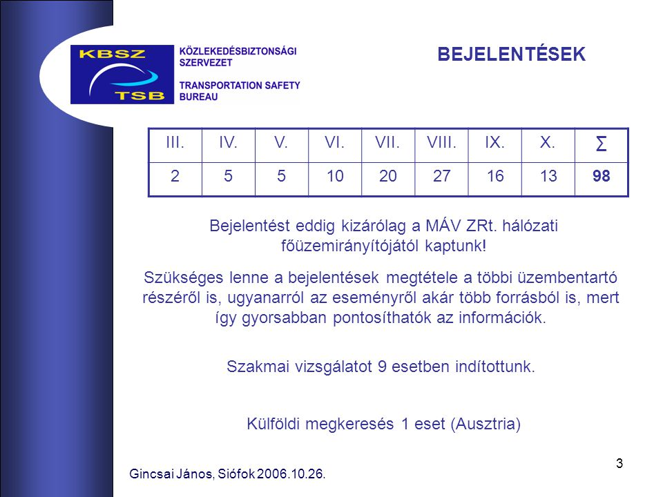 3 Gincsai János, Siófok 2006.10.26.