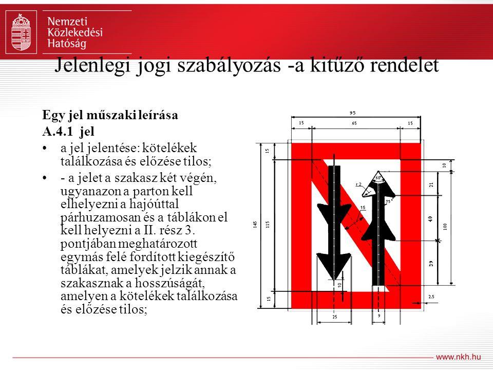 Jelenlegi jogi szabályozás -a kitűző rendelet Egy jel műszaki leírása A.4.1 jel a jel jelentése: kötelékek találkozása és előzése tilos; - a jelet a s