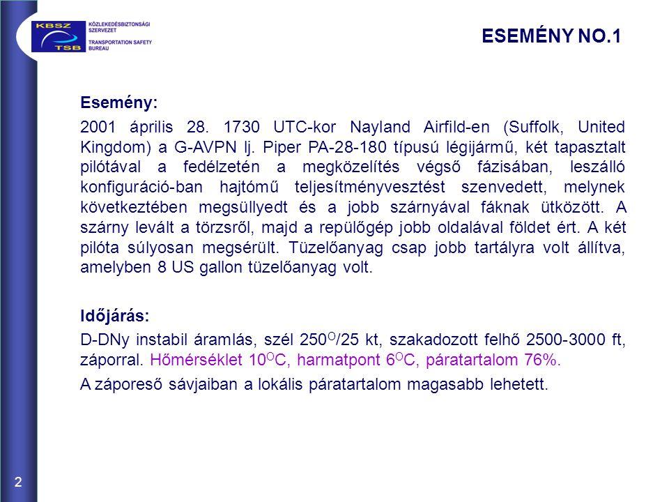 2 ESEMÉNY NO.1 Esemény: 2001 április 28.