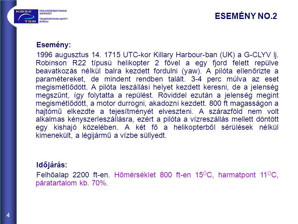 4 ESEMÉNY NO.2 Esemény: 1996 augusztus 14.1715 UTC-kor Killary Harbour-ban (UK) a G-CLYV lj.