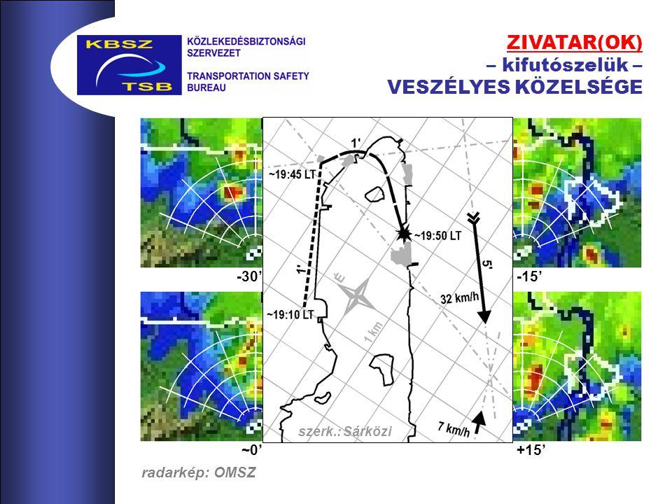 ZIVATAR(OK) – kifutószelük – VESZÉLYES KÖZELSÉGE -15'~0'+15'-30' radarkép: OMSZ szerk.: Sárközi
