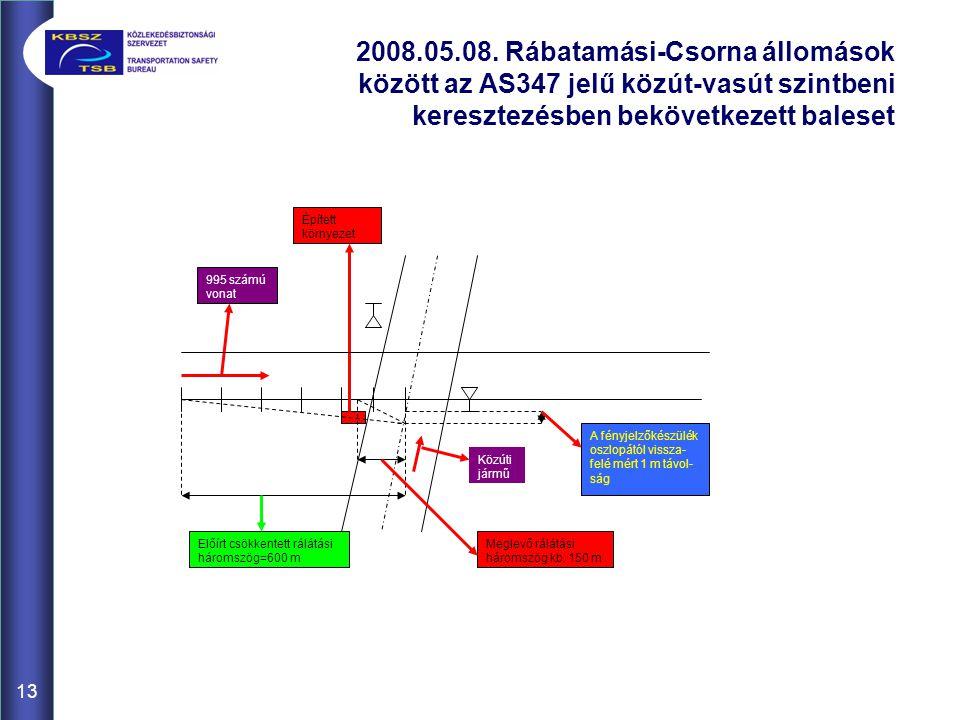 13 2008.05.08. Rábatamási-Csorna állomások között az AS347 jelű közút-vasút szintbeni keresztezésben bekövetkezett baleset Épített környezet Előírt cs