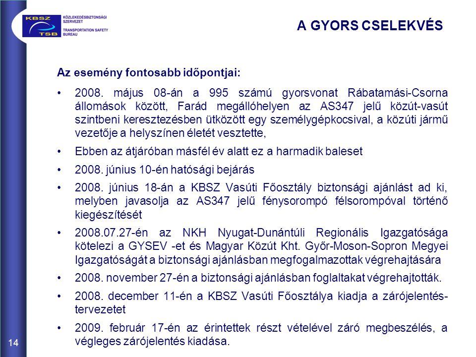 14 A GYORS CSELEKVÉS Az esemény fontosabb időpontjai: 2008.