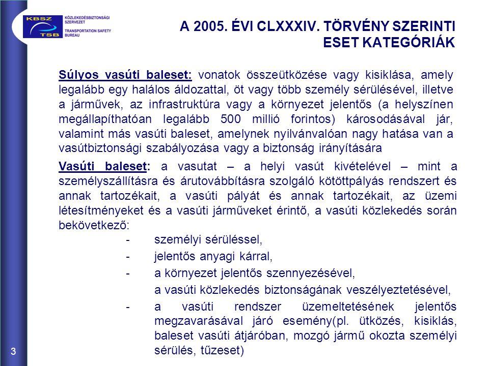 3 A 2005. ÉVI CLXXXIV.