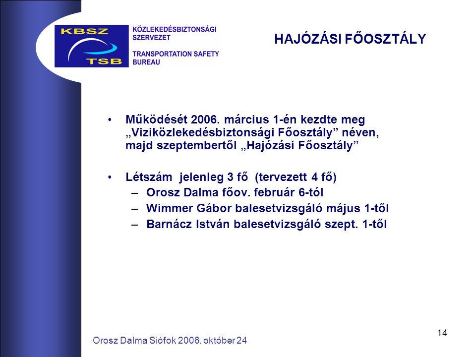 """14 Orosz Dalma Siófok 2006. október 24 HAJÓZÁSI FŐOSZTÁLY Működését 2006. március 1-én kezdte meg """"Viziközlekedésbiztonsági Főosztály"""" néven, majd sze"""