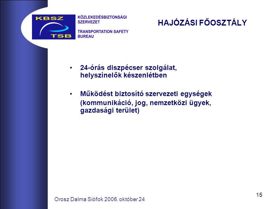 15 Orosz Dalma Siófok 2006. október 24 HAJÓZÁSI FŐOSZTÁLY 24-órás diszpécser szolgálat, helyszínelők készenlétben Működést biztosító szervezeti egység