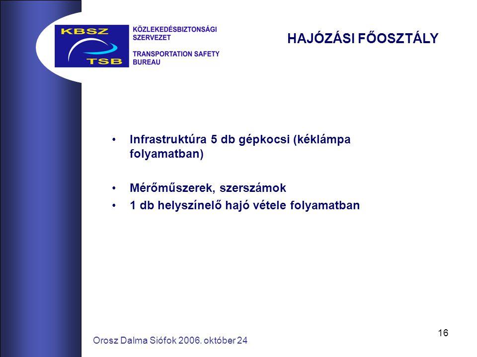 16 Orosz Dalma Siófok 2006. október 24 HAJÓZÁSI FŐOSZTÁLY Infrastruktúra 5 db gépkocsi (kéklámpa folyamatban) Mérőműszerek, szerszámok 1 db helyszínel