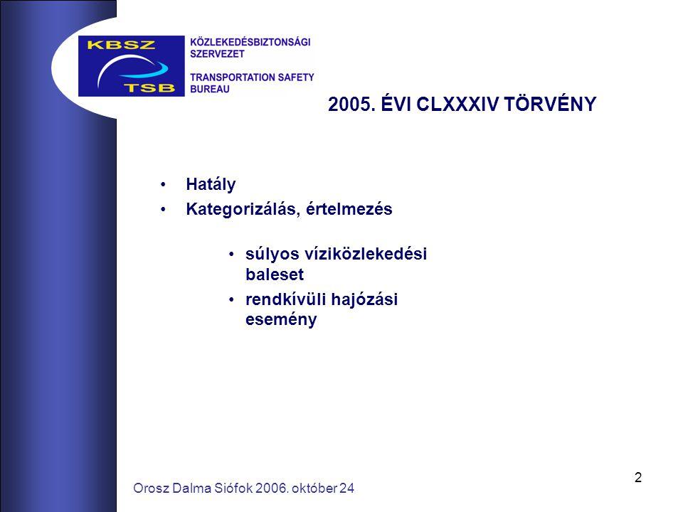 2 Orosz Dalma Siófok 2006. október 24 2005. ÉVI CLXXXIV TÖRVÉNY Hatály Kategorizálás, értelmezés súlyos víziközlekedési baleset rendkívüli hajózási es