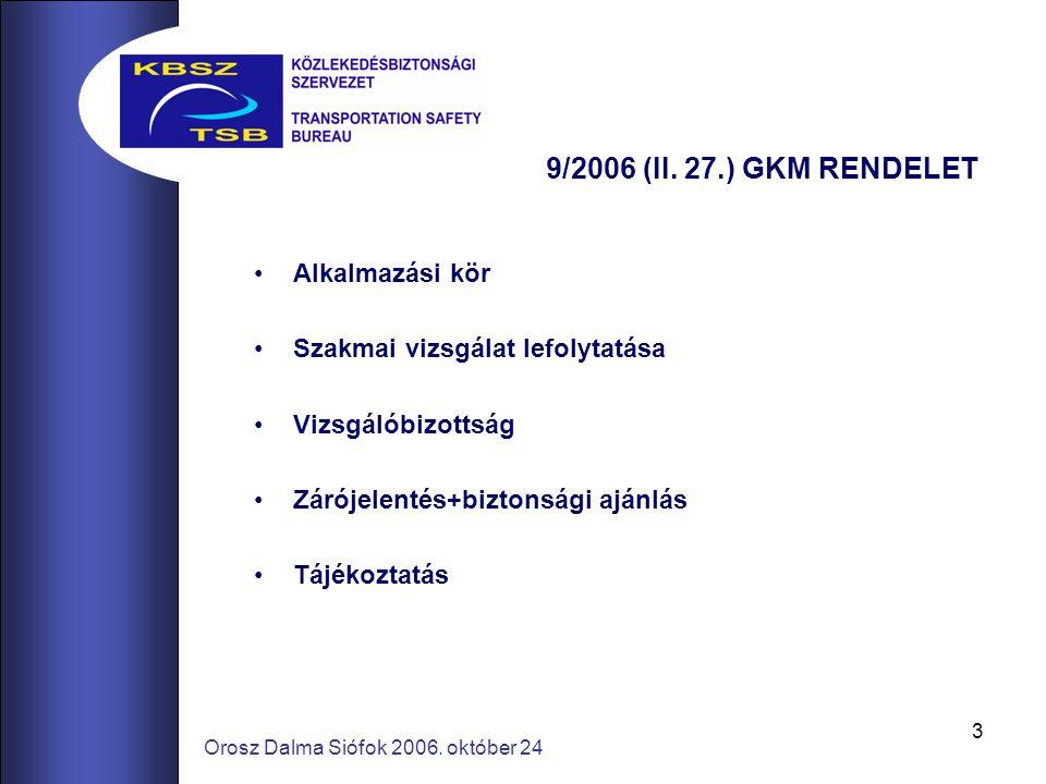 3 Orosz Dalma Siófok 2006. október 24 9/2006 (II. 27.) GKM RENDELET Alkalmazási kör Szakmai vizsgálat lefolytatása Vizsgálóbizottság Zárójelentés+bizt