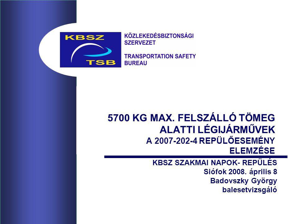 12 Döntésképtelenség: (387)Magasan érkezett, átstartolt Hiányos kézség: (084)Félrehallás miatt nem a megadott ponton lépett ki a TMA-ból (127)Leszállás után a repülőgépet túlfékezve átvágódott (139)Gyakorlatlan pilóta oldalszélben berádlizott, szárnyvég leért (427)Oldalszélben szárnyvég leért (475)Műhorizontot repülés közben kapcsolták be, hibás jelzés Emberi tényező