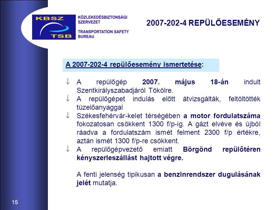 15  A repülőgép 2007. május 18-án indult Szentkirályszabadjáról Tökölre.  A repülőgépet indulás előtt átvizsgálták, feltöltötték tüzelőanyaggal  Sz