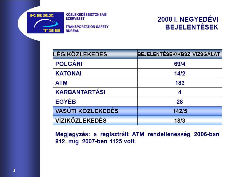 3 2008 I.