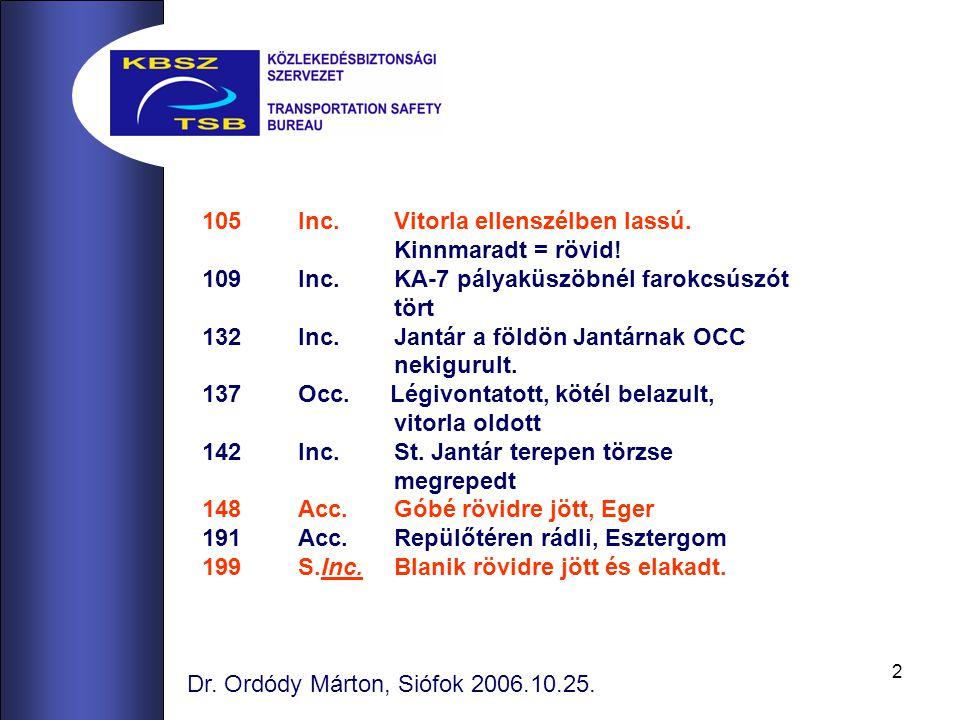2 Dr.Ordódy Márton, Siófok 2006.10.25. 105Inc.Vitorla ellenszélben lassú.