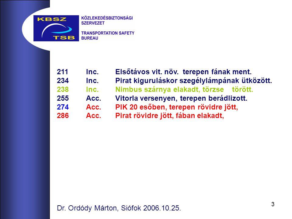 4 Dr.Ordódy Márton, Siófok 2006.10.25. 287S.Inc.Növendék Góbéval rövidre jött.