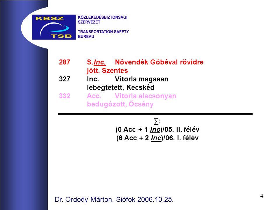 15 Dr.Ordódy Márton, Siófok 2006.10.25. 1.A pilóta legyen jogosított – szervezet.